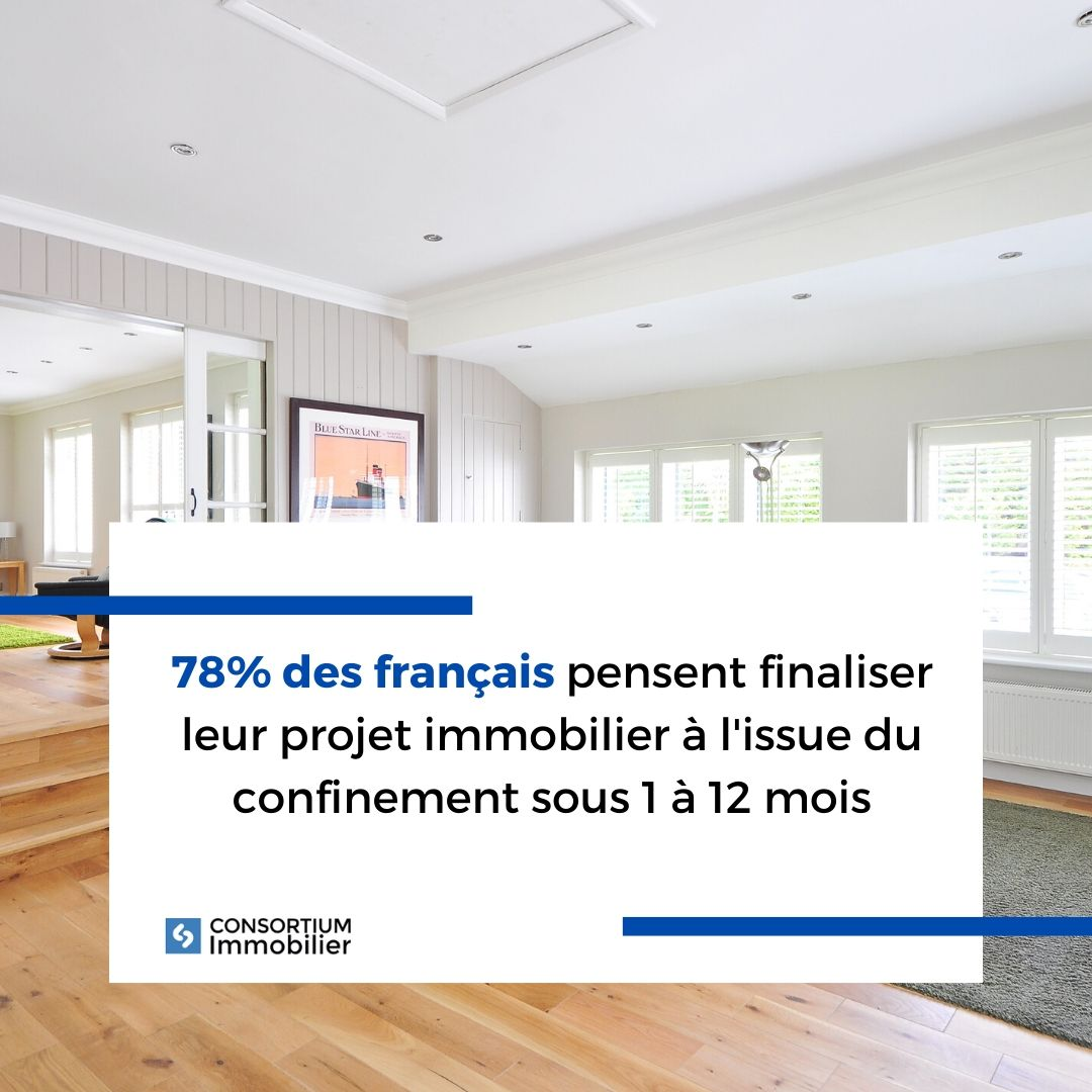 covid et immobilier